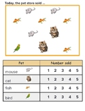 Counting Pets (Up to 5)