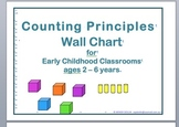 Counting Principles for Early Years K - 1