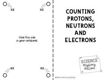 Counting Protons, Neutrons and Electrons: Mystery Picture (Ninja Turtle)