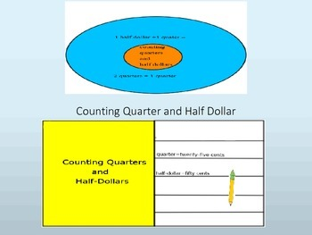 Money:  Counting Quarters and Half Dollars Interactive Lesson