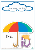 Counting Raindrops Printable Maths Games and Activities (C