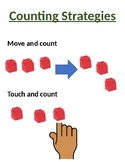 Counting Strategies