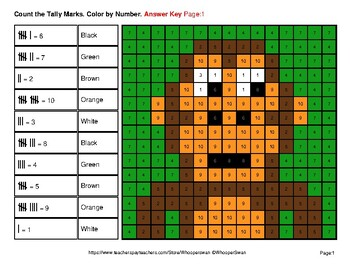 Counting Tally Marks - Math Mystery Pictures / Color By Number - Jungle Animals