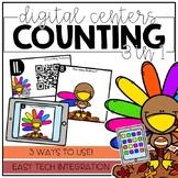 Counting Turkeys - Digital Centers