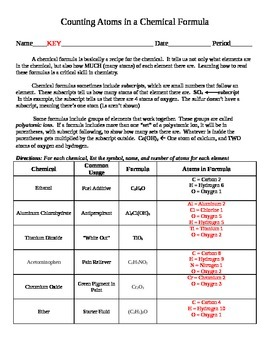 Counting Type and Number of Atoms in a Chemical Formula - Worksheet