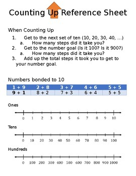 Counting Up Reference Sheet