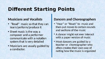 Counting and Charting Music for Beginning Dancers