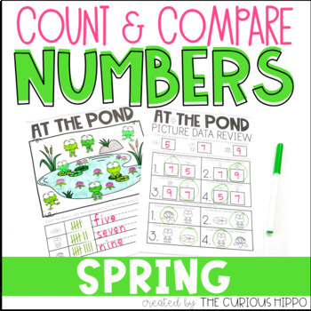 Comparing Numbers Kindergarten - Spring