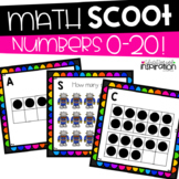 Counting and Writing 0-20 Math Scoot! by Education and Inspiration