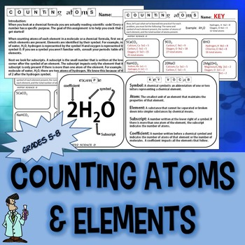 Counting Atoms Worksheet Teaching Resources | Teachers Pay Teachers