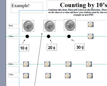 Counting by 10's and Dimes Laminated Worksheets