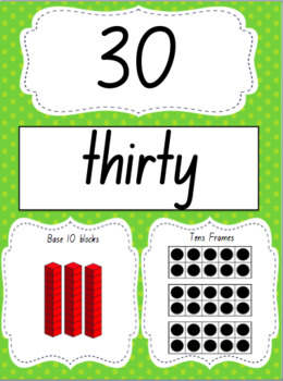Counting by 10s Posters- Base 10 blocks & Tens Frames (10-120)