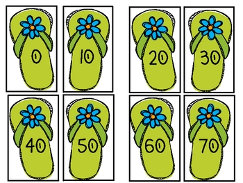 Counting by 10's with Flip Flops