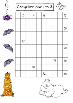 Counting by 2s. 5s, & 10s, Halloween edition