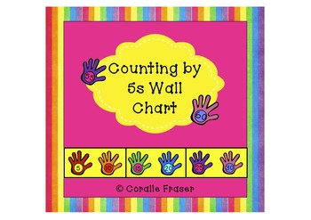 Counting by 5s Wall Chart
