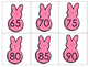 Counting by Fives to 100--With the Easter Peeps