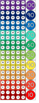 Counting by tens rainbow number frames