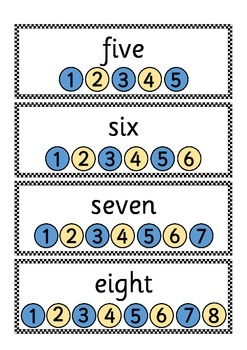 Counting cards - TEACCH