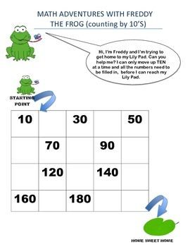 Learning how to Count forwards and backwards by 1's, 2's, 5's and 10's