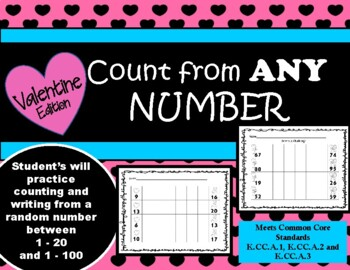 Counting from any number: Kindergarten