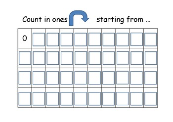 Counting in 1s Warm Up PowerPoint