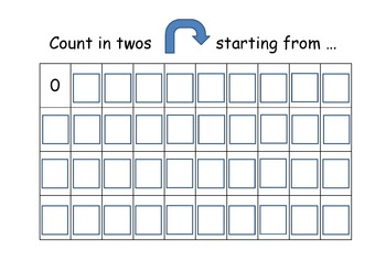 Counting in 2s Warm Up PowerPoint