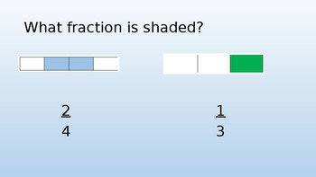Counting in fractions - Year 2 (UK)