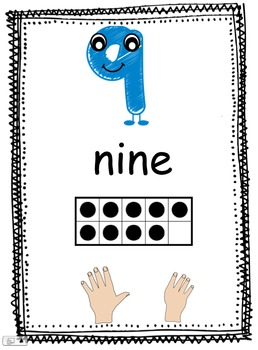 Counting numbers poster 0-10 ten frame and finger representation