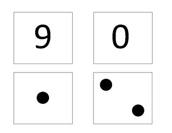 Counting on addition