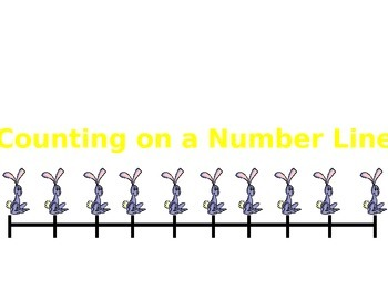 Counting on a Number Line