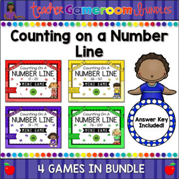 Counting on a Number Line Mini Game Bundle