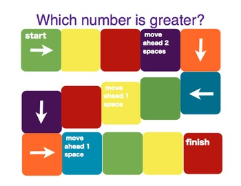 Counting on and Counting Back game for 1st, 2nd, and Kinder