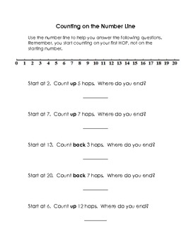 Counting on the Number Line Worksheet