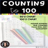 Rote Counting to 100 - Math Worksheets - 100s chart