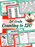 Counting to 120 1.NBT.1.1 Numbers and Operations in Base Ten (Place Value)
