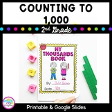 Counting to 1,000- 2nd Grade C.C. 2.NBT.A.2