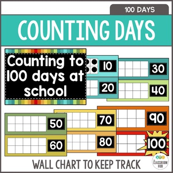 Counting to 100 Days at School and Beyond Wall Display Sign