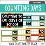 #austeacherBFR Counting 100 Days of School
