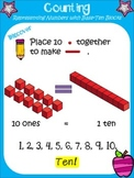 Math in Focus, 2nd Grade (Ch. 1, Lesson 1) - Counting: Cen
