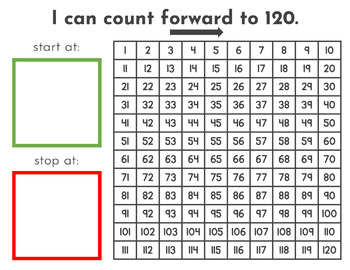 Counting to 120 Math Center Game {1st Grade Common Core 1.NBT.A.1}