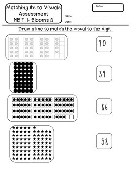 Counting to 120 connect a visual to a digit Assessment