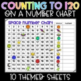 Counting to 120 on a Number Chart