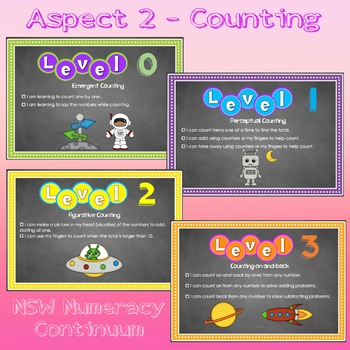 Counting to Problem Solve Bump it Up Wall - NSW Numeracy Continuum Aligned