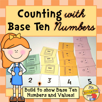 Counting with Base Ten Numbers