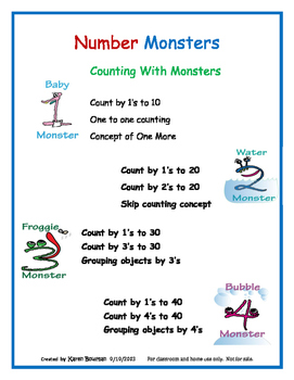 Counting with Number Monsters