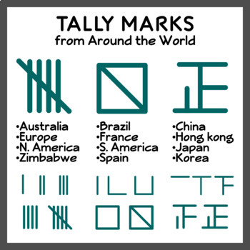 Tally Marks Sub Lesson (Spanish, French, Portuguese, and English)