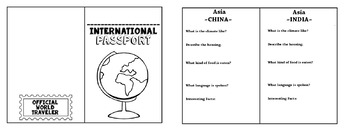 Countries Passport