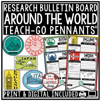 Country Report Posters & World Country Research Project Teach- Go Pennants™