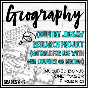 Countries Research Project (Jigsaw Activity)