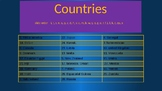 Countries  a-z power point of countries starting with different letters